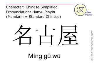 Chinesische Schriftzeichen  ( Ming gu wu / Míng gŭ wū ) mit Aussprache (Deutsche Bedeutung: Nagoya )