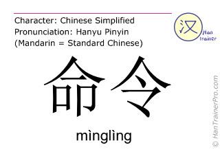 Chinesische Schriftzeichen  ( mingling / mìnglìng ) mit Aussprache (Deutsche Bedeutung: Befehl )