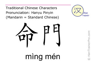 Chinese characters  ( ming men / mìng mén ) with pronunciation (English translation: Du Mai 4 )