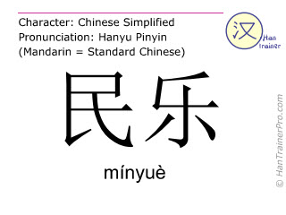 Chinese characters  ( minyue / mínyuè ) with pronunciation (English translation: music )