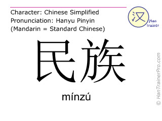 Chinese characters  ( minzu / mínzú ) with pronunciation (English translation: nation )