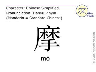 Chinesische Schriftzeichen  ( mo / mó ) mit Aussprache (Deutsche Bedeutung: reiben )