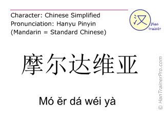 Caractère chinois  ( Mo er da wei ya / Mó ĕr dá wéi yà ) avec prononciation (traduction française: Moldavie )