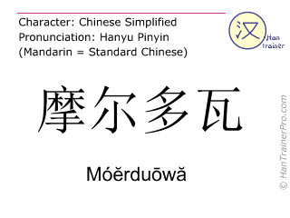 Chinese characters  ( Moerduowa / Mó&#277rdu&#333w&#259 ) with pronunciation (English translation: Moldova )