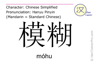 Chinese characters  ( mohu / móhu ) with pronunciation (English translation: dull )