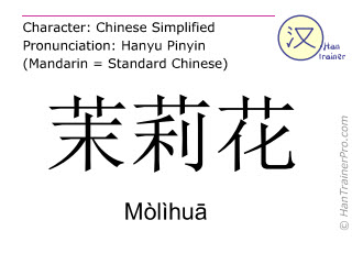Chinese characters  ( Molihua / Mòlìhuā ) with pronunciation (English translation: Jasmine flower )