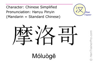 Chinese characters  ( Moluoge / Móluòg&#275 ) with pronunciation (English translation: Morocco )