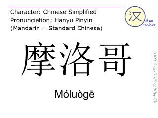 Chinesische Schriftzeichen  ( Moluoge / Móluògē ) mit Aussprache (Deutsche Bedeutung: Marokko )