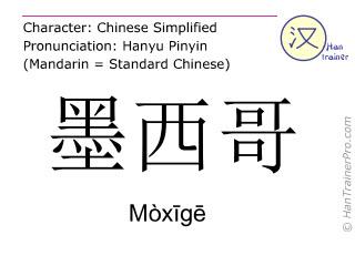 Caractère chinois  ( Moxige / Mòxīgē ) avec prononciation (traduction française: Mexique )
