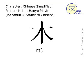 Chinese characters  ( mu / mù ) with pronunciation (English translation: wood )