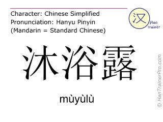 Caracteres chinos  ( muyulu / mùyùlù ) con pronunciación (traducción española: ducha )
