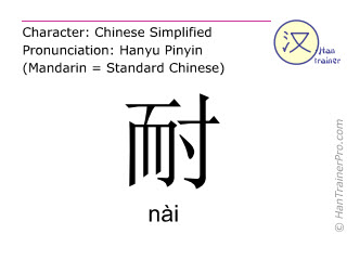Chinese characters  ( nai / nài ) with pronunciation (English translation: to endure )