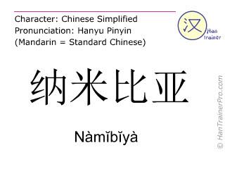 Caractère chinois  ( Namibiya / Nàmĭbĭyà ) avec prononciation (traduction française: Namibie )
