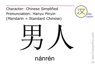 Chinese characters  ( nanren / nánrén ) with pronunciation (English translation: man )