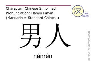 Caractère chinois  ( nanren / nánrén ) avec prononciation (traduction française: homme )