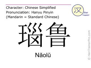 Chinesische Schriftzeichen  ( Naolu / Năolŭ ) mit Aussprache (Deutsche Bedeutung: Nauru )