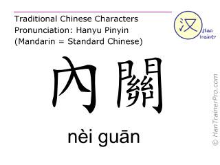 Caracteres chinos  ( nei guan / nèi guān ) con pronunciación (traducción española: pericardio 6 )