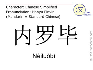Chinese characters  ( Neiluobi / Nèiluóbì ) with pronunciation (English translation: Nairobi )