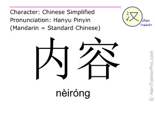 Chinese characters  ( neirong / nèiróng ) with pronunciation (English translation: matter )