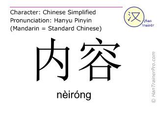 Chinesische Schriftzeichen  ( neirong / nèiróng ) mit Aussprache (Deutsche Bedeutung: Inhalt )