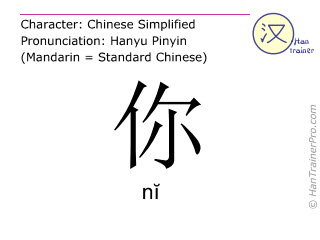 Chinese characters  ( ni / nĭ ) with pronunciation (English translation: you )