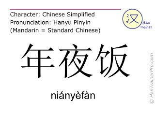 Chinese characters  ( nianyefan / niányèfàn ) with pronunciation (English translation: new year's eve family dinner )