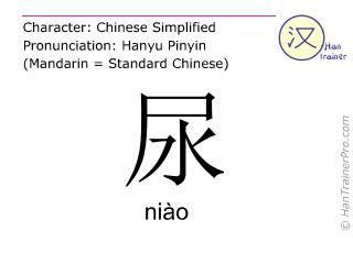 Chinesische Schriftzeichen  ( niao / niào ) mit Aussprache (Deutsche Bedeutung: Urin )