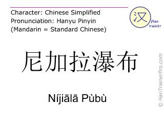 Caracteres chinos  ( Nijiala Pubu / Níjiālā Pùbù ) con pronunciación (traducción española: Cataratas del Niágara )