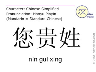 Chinese characters  ( nin gui xing / nín guì xìng ) with pronunciation (English translation: what's your name )