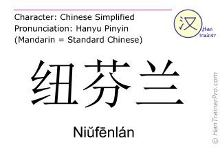 Caractère chinois  ( Niufenlan / Niŭfēnlán ) avec prononciation (traduction française: Terre-Neuve )