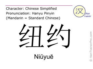 Caracteres chinos  ( Niuyue  / Niŭyuē  ) con pronunciación (traducción española: nueva York )