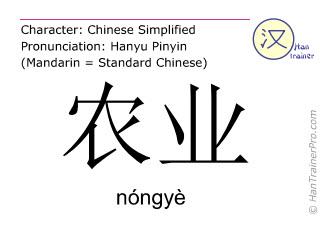汉字  ( nongye / nóngyè ) 包括发音 (英文翻译: agriculture )