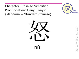 Chinese characters  ( nu / n&ugrave; ) with pronunciation (English translation: <m>anger</m> )