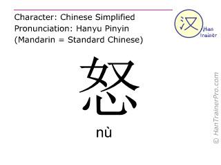 Chinesische Schriftzeichen  ( nu / nù ) mit Aussprache (Deutsche Bedeutung: Zorn )