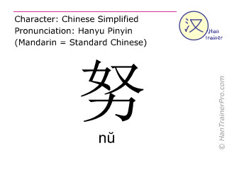 Chinesische Schriftzeichen  ( nu / nŭ ) mit Aussprache (Deutsche Bedeutung: anstrengen )