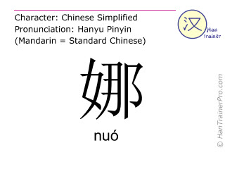 Chinese characters  ( nuo / nuó ) with pronunciation (English translation: graceful )