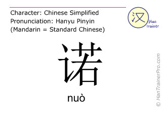 Chinese characters  ( nuo / nuò ) with pronunciation (English translation: to promise )