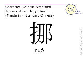 Caracteres chinos  ( nuo / nuó ) con pronunciación (traducción española: movimiento )