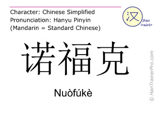 Chinese characters  ( Nuofuke / Nuòfúkè ) with pronunciation (English translation: Norfolk )