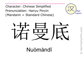 Chinese characters  ( Nuomandi / Nuòmàndĭ ) with pronunciation (English translation: Normandy )