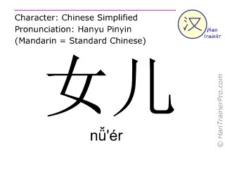 Chinese characters  ( nü'er / nǚ'ér ) with pronunciation (English translation: daughter )