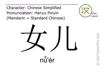 Caractère chinois  ( nü'er / nǚ'ér ) avec prononciation (traduction française: fille )