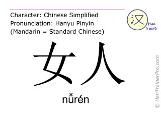 Chinese characters  ( nüren / n&#474rén ) with pronunciation (English translation: women )
