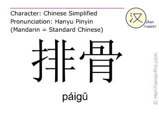 Chinesische Schriftzeichen  ( paigu / páigŭ ) mit Aussprache (Deutsche Bedeutung: Rippenstück )