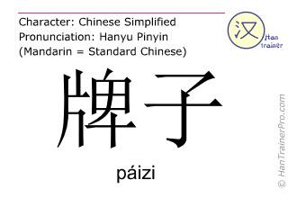 Caractère chinois  ( paizi / páizi ) avec prononciation (traduction française: enseigne )