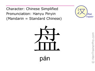 Chinese characters  ( pan / pán ) with pronunciation (English translation: dish )