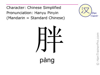 Chinese characters  ( pang / pàng ) with pronunciation (English translation: fat )