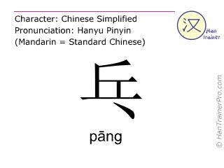 Caractère chinois  ( pang / pāng ) avec prononciation (traduction française: bang (son) )