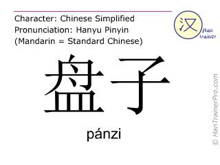 Chinesische Schriftzeichen  ( panzi / pánzi ) mit Aussprache (Deutsche Bedeutung: Teller )