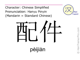 Chinese characters  ( peijian / pèijiàn ) with pronunciation (English translation: accessory )